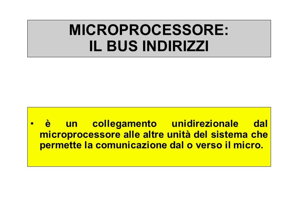MICROPROCESSORE: IL BUS INDIRIZZI è un collegamento unidirezionale dal microprocessore alle altre unità del sistema che permette la comunicazione dal o verso il micro.