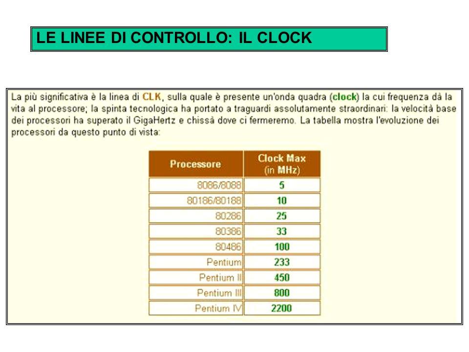 LE LINEE DI CONTROLLO: IL CLOCK