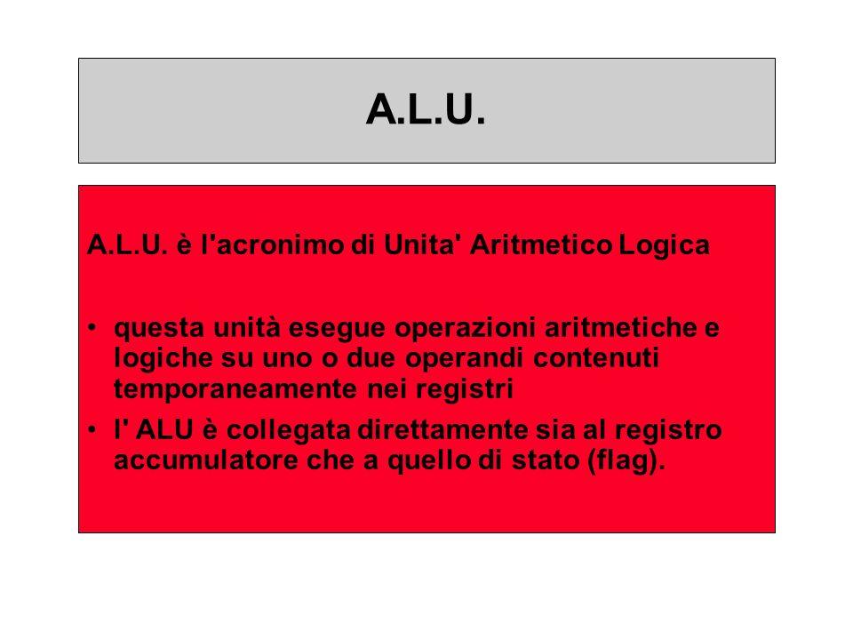 A.L.U.A.L.U.
