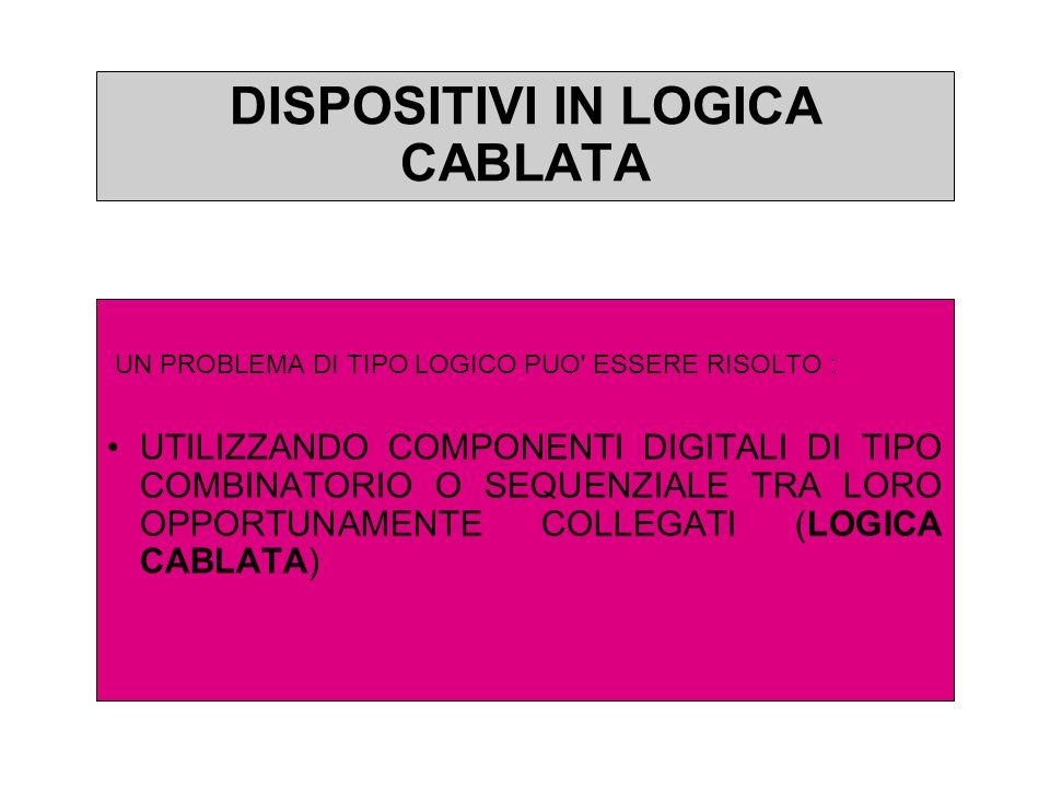 DISPOSITIVI IN LOGICA CABLATA UN PROBLEMA DI TIPO LOGICO PUO ESSERE RISOLTO : UTILIZZANDO COMPONENTI DIGITALI DI TIPO COMBINATORIO O SEQUENZIALE TRA LORO OPPORTUNAMENTE COLLEGATI (LOGICA CABLATA)