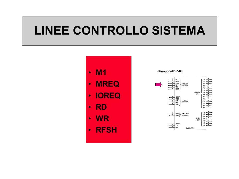LINEE CONTROLLO SISTEMA M1 MREQ IOREQ RD WR RFSH