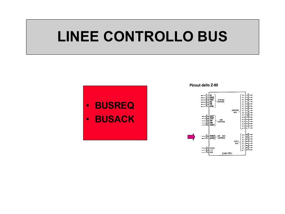 LINEE CONTROLLO BUS BUSREQ BUSACK