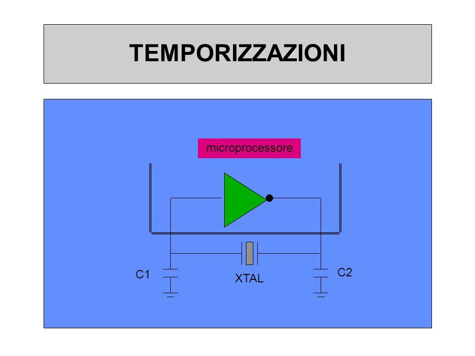 TEMPORIZZAZIONI C1 C2 XTAL microprocessore
