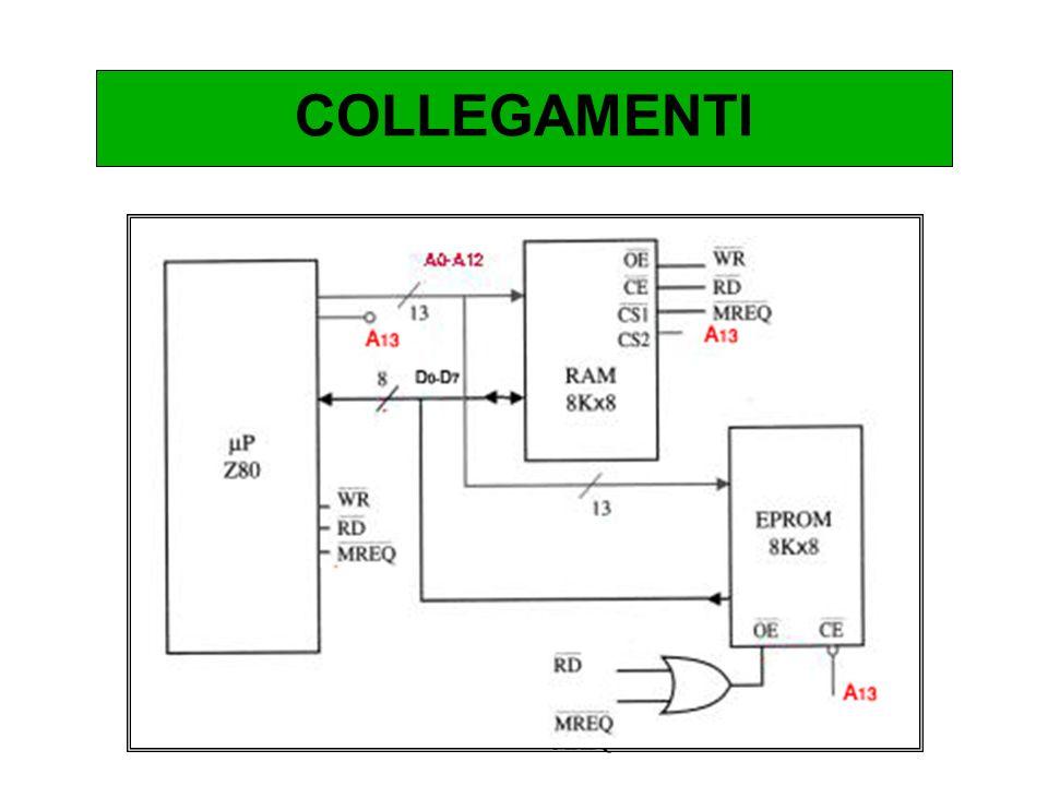COLLEGAMENTI A0-A12 A13 D0-D7 A13