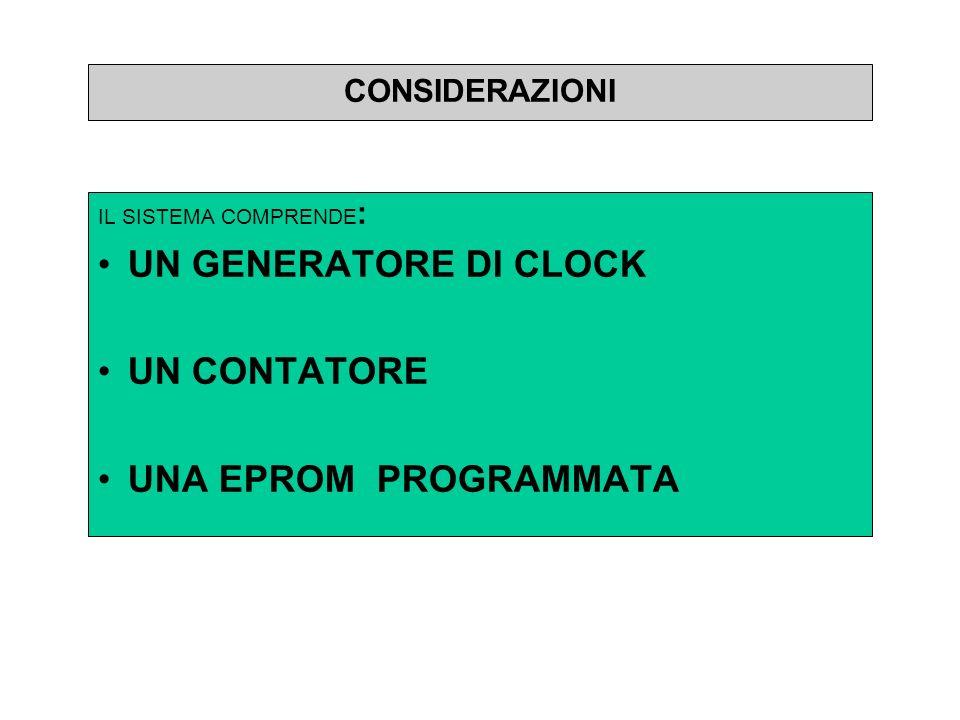 CONSIDERAZIONI IL SISTEMA COMPRENDE : UN GENERATORE DI CLOCK UN CONTATORE UNA EPROM PROGRAMMATA