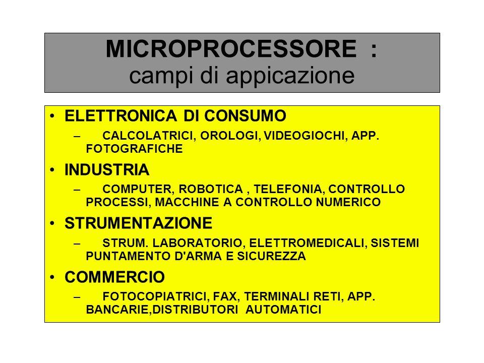 MICROPROCESSORE : campi di appicazione ELETTRONICA DI CONSUMO – CALCOLATRICI, OROLOGI, VIDEOGIOCHI, APP.