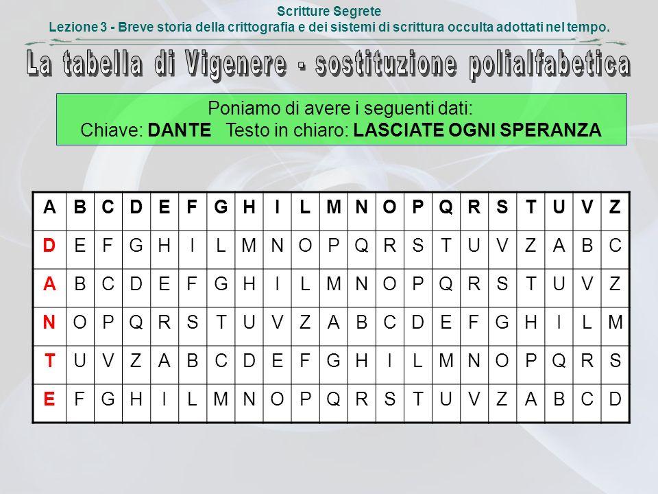 Scritture Segrete Lezione 3 - Breve storia della crittografia e dei sistemi di scrittura occulta adottati nel tempo. ABCDEFGHILMNOPQRSTUVZ DEFGHILMNOP