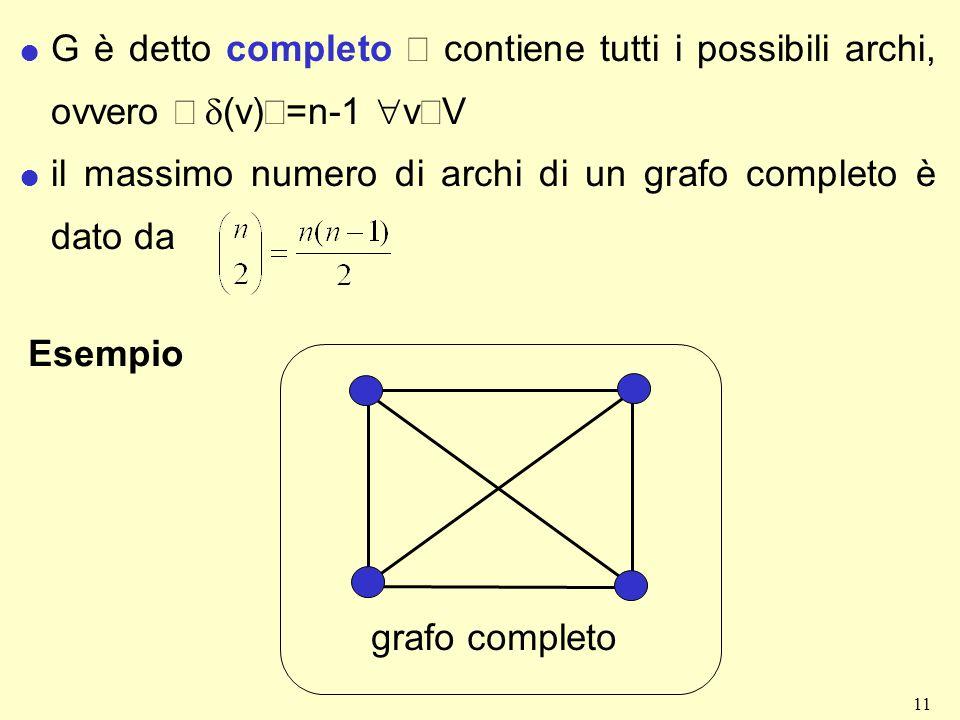 11 G è detto completo contiene tutti i possibili archi, ovvero (v) =n-1 v V l il massimo numero di archi di un grafo completo è dato da Esempio grafo completo