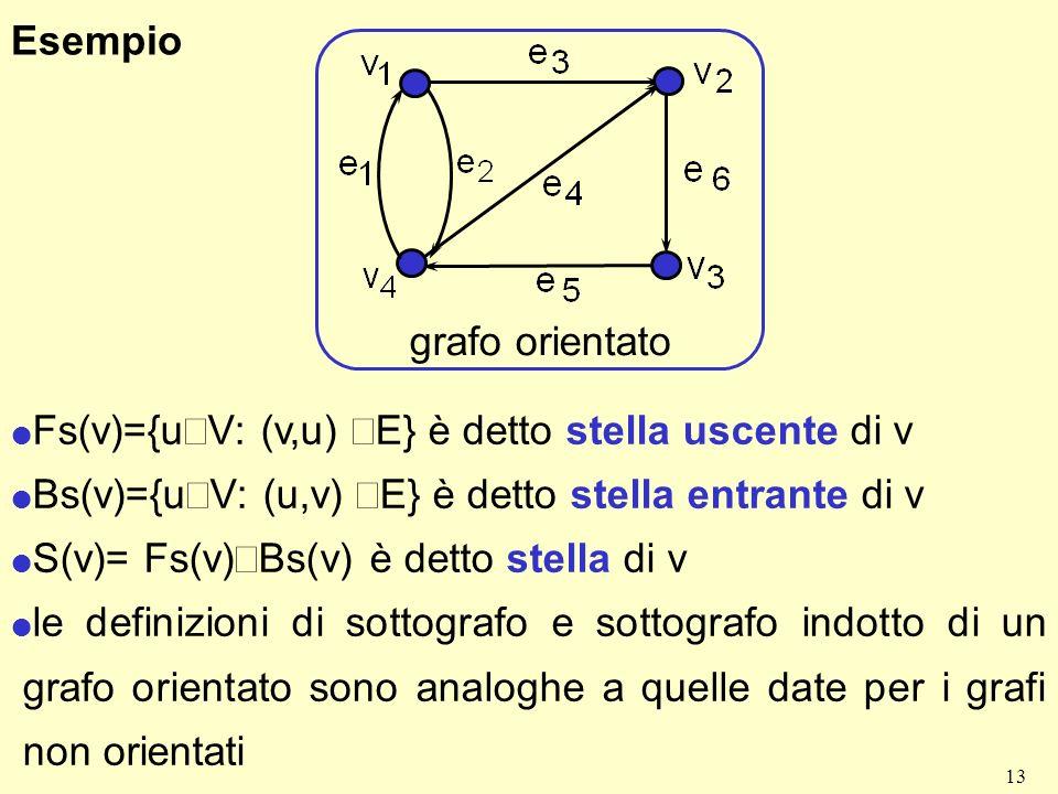 13 Esempio grafo orientato Fs(v)={u V: (v,u) E} è detto stella uscente di v Bs(v)={u V: (u,v) E} è detto stella entrante di v S(v)= Fs(v) Bs(v) è detto stella di v l le definizioni di sottografo e sottografo indotto di un grafo orientato sono analoghe a quelle date per i grafi non orientati