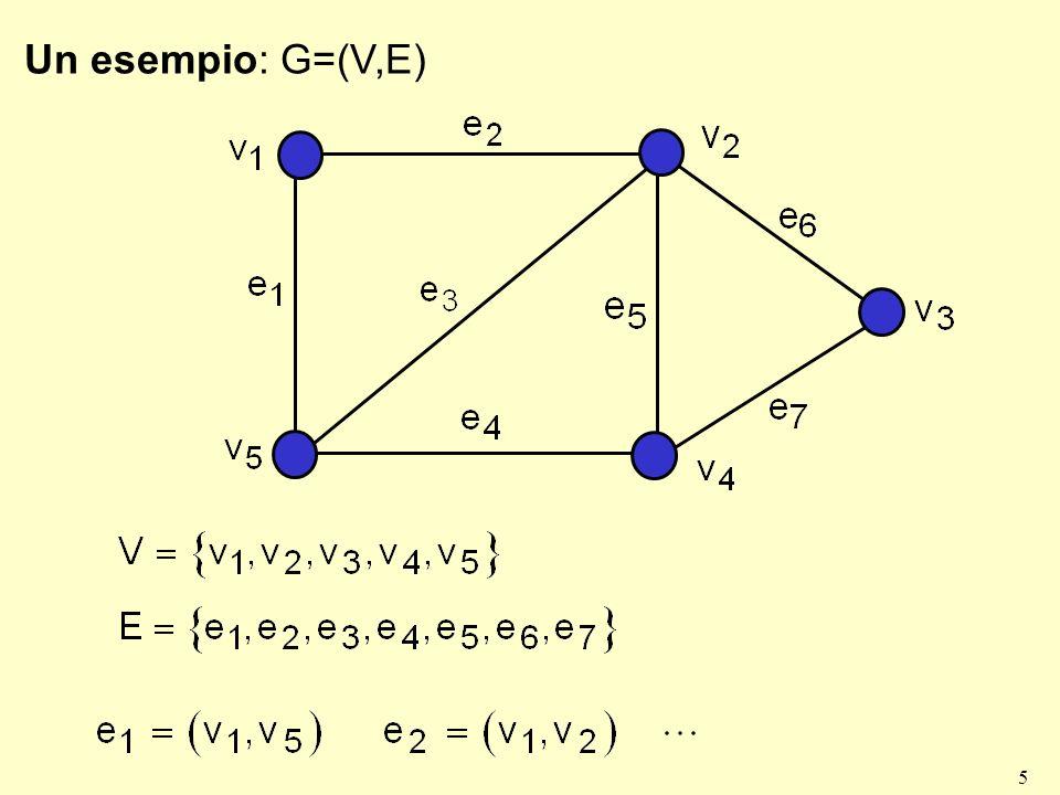 5 Un esempio: G=(V,E)