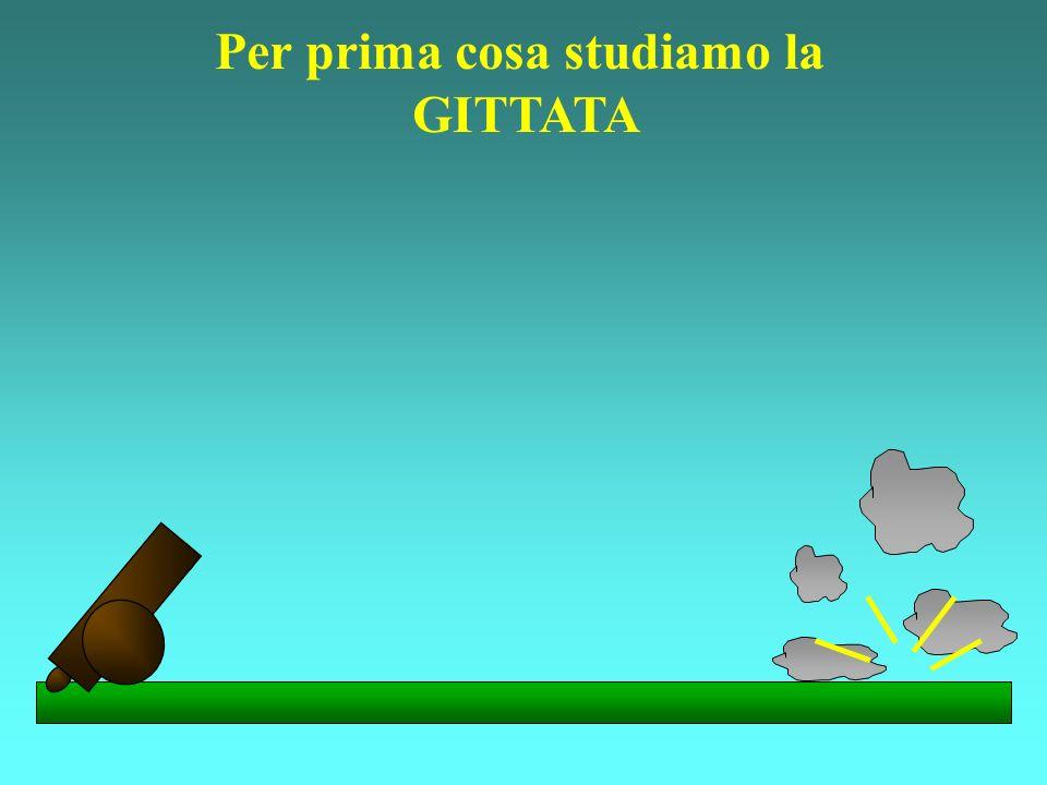 Per prima cosa studiamo la GITTATA
