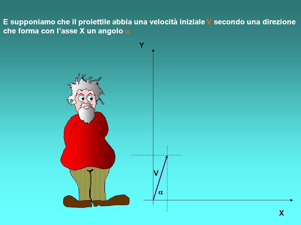 E supponiamo che il proiettile abbia una velocità iniziale V secondo una direzione che forma con lasse X un angolo Y X V