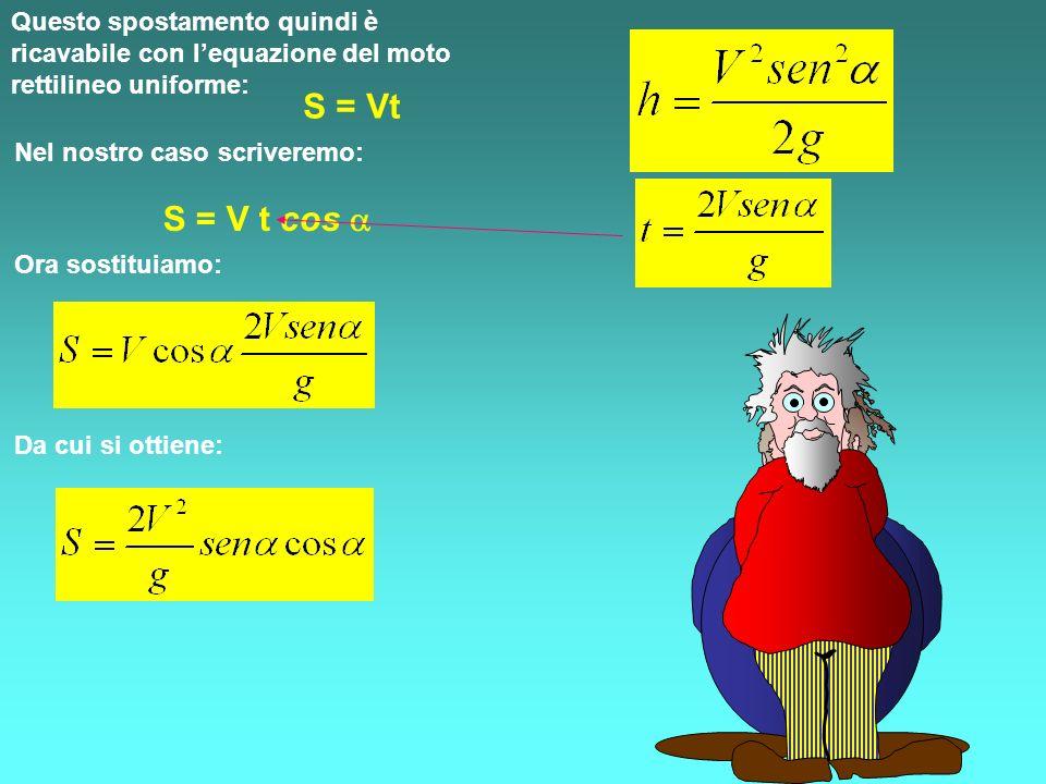 Questo spostamento quindi è ricavabile con lequazione del moto rettilineo uniforme: S = Vt Nel nostro caso scriveremo: S = V t cos Ora sostituiamo: Da