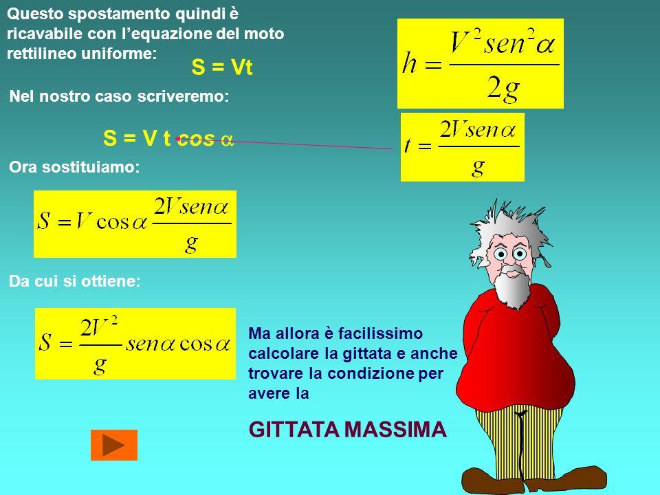 Questo spostamento quindi è ricavabile con lequazione del moto rettilineo uniforme: S = Vt Nel nostro caso scriveremo: S = V t cos Ora sostituiamo: Da cui si ottiene: Ma allora è facilissimo calcolare la gittata e anche trovare la condizione per avere la GITTATA MASSIMA