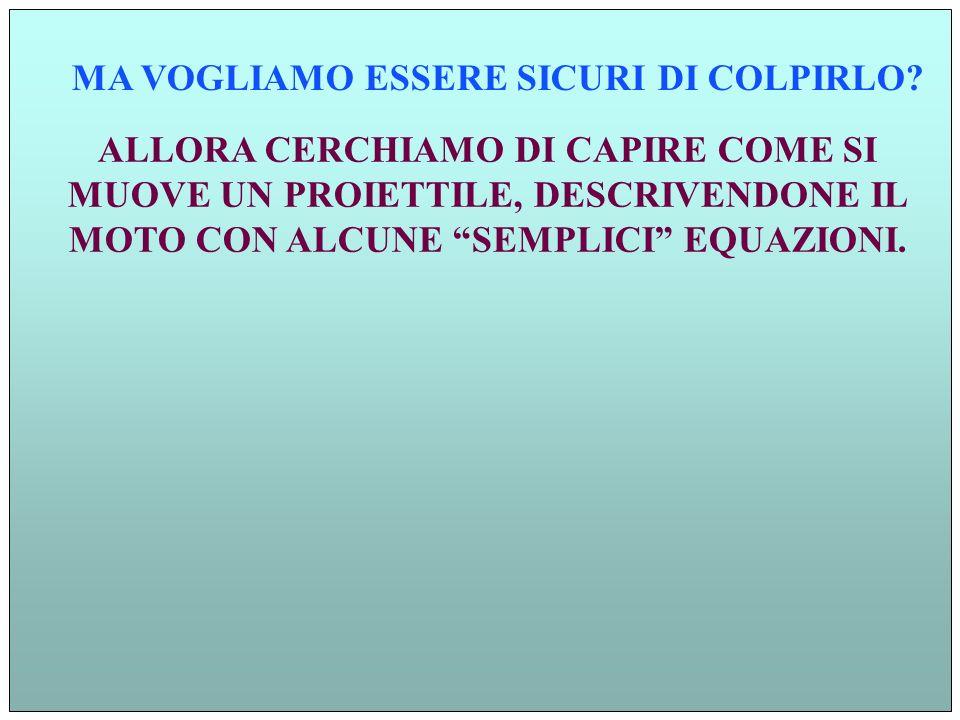 ALLORA CERCHIAMO DI CAPIRE COME SI MUOVE UN PROIETTILE, DESCRIVENDONE IL MOTO CON ALCUNE SEMPLICI EQUAZIONI.