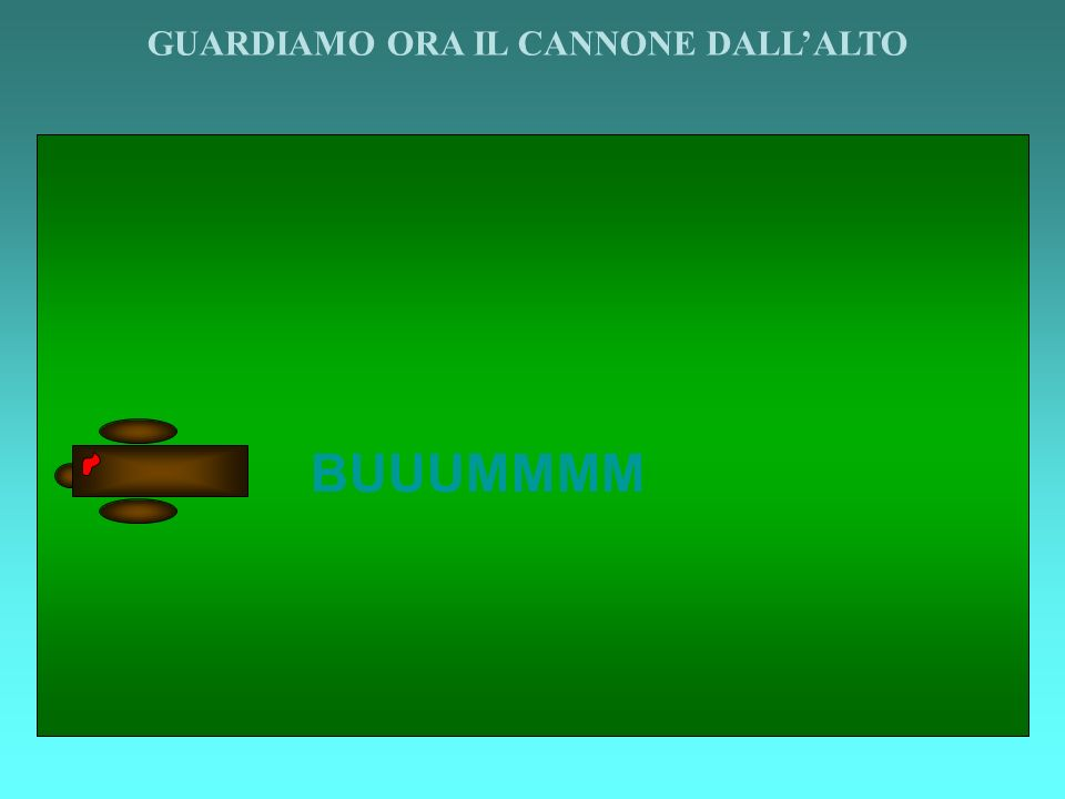 GUARDIAMO ORA IL CANNONE DALLALTO BUUUMMMM