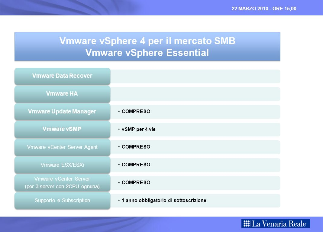 22 MARZO 2010 - ORE 15,00 Vmware Data RecoverVmware HA COMPRESO Vmware Update Manager vSMP per 4 vie Vmware vSMP COMPRESO Vmware vCenter Server Agent