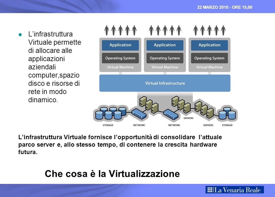 22 MARZO 2010 - ORE 15,00 Che cosa è la Virtualizzazione Linfrastruttura Virtuale permette di allocare alle applicazioni aziendali computer,spazio disco e risorse di rete in modo dinamico.