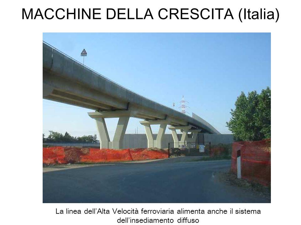 MACCHINE DELLA CRESCITA (Italia) La linea dellAlta Velocità ferroviaria alimenta anche il sistema dellinsediamento diffuso