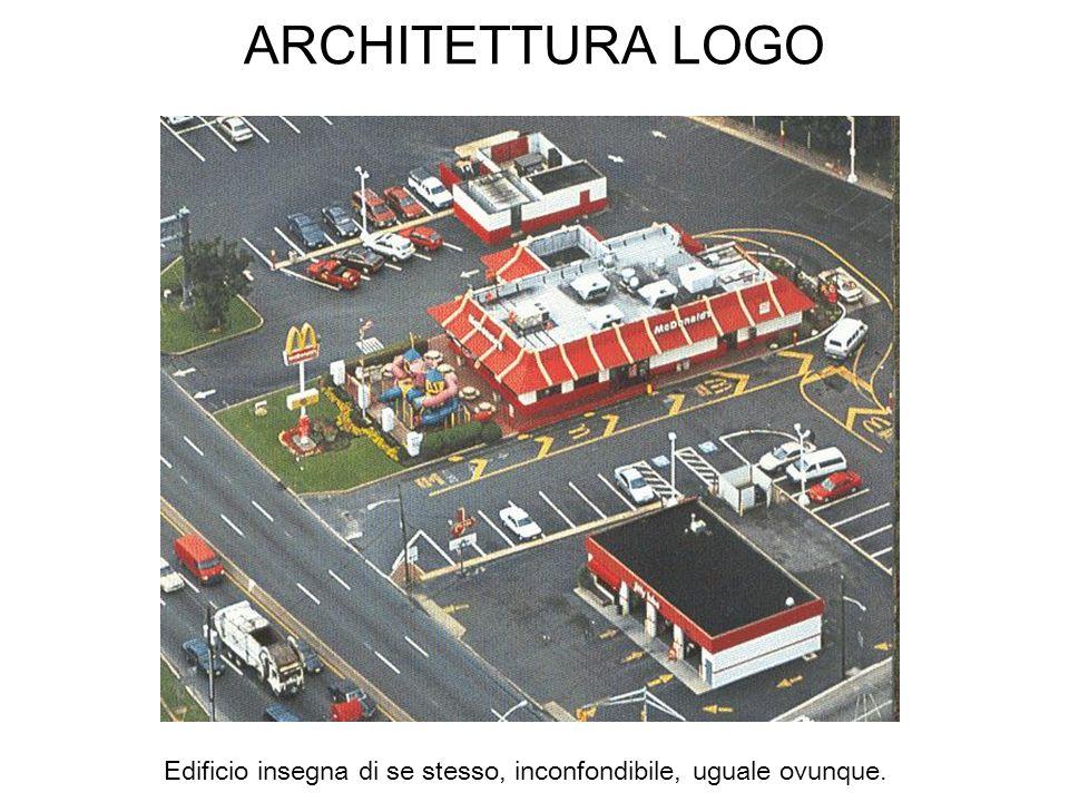 ARCHITETTURA LOGO Edificio insegna di se stesso, inconfondibile, uguale ovunque.