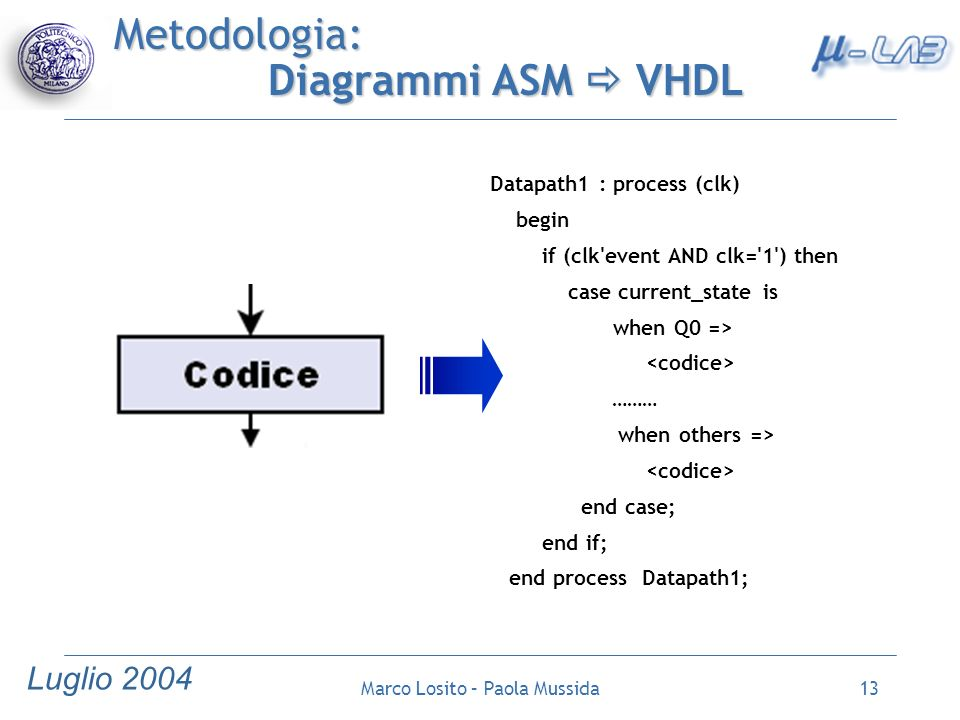 Luglio 2004 Marco Losito – Paola Mussida13 Metodologia: Diagrammi ASM VHDL Datapath1 : process (clk) begin if (clk'event AND clk='1') then case curren