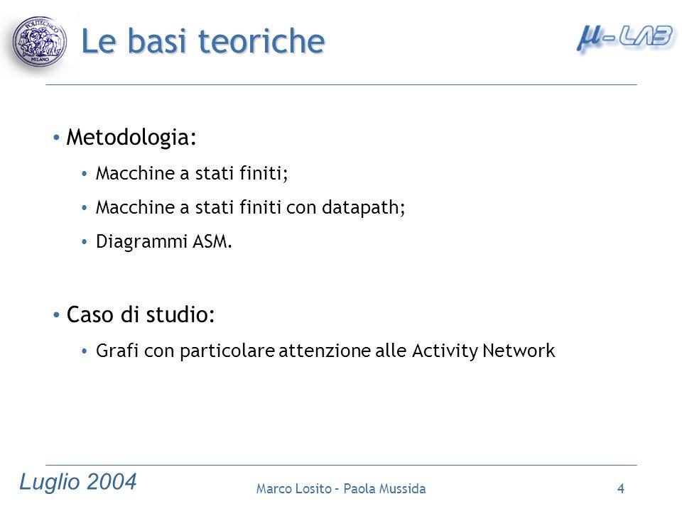 Luglio 2004 Marco Losito – Paola Mussida5 Macchine a stati finiti con datapath