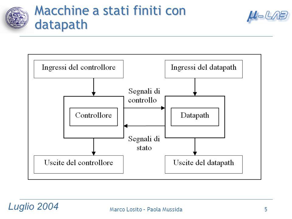 Luglio 2004 Marco Losito – Paola Mussida6 State Box Decision Box Condition Box Diagrammi ASM: Box