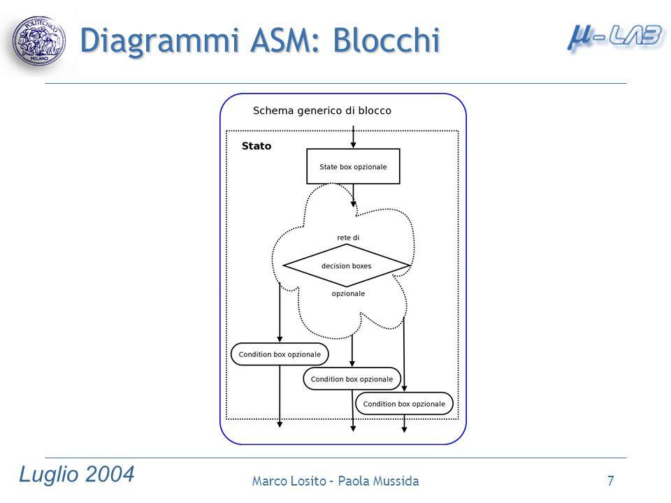 Luglio 2004 Marco Losito – Paola Mussida8 Diagrammi ASM: Blocchi