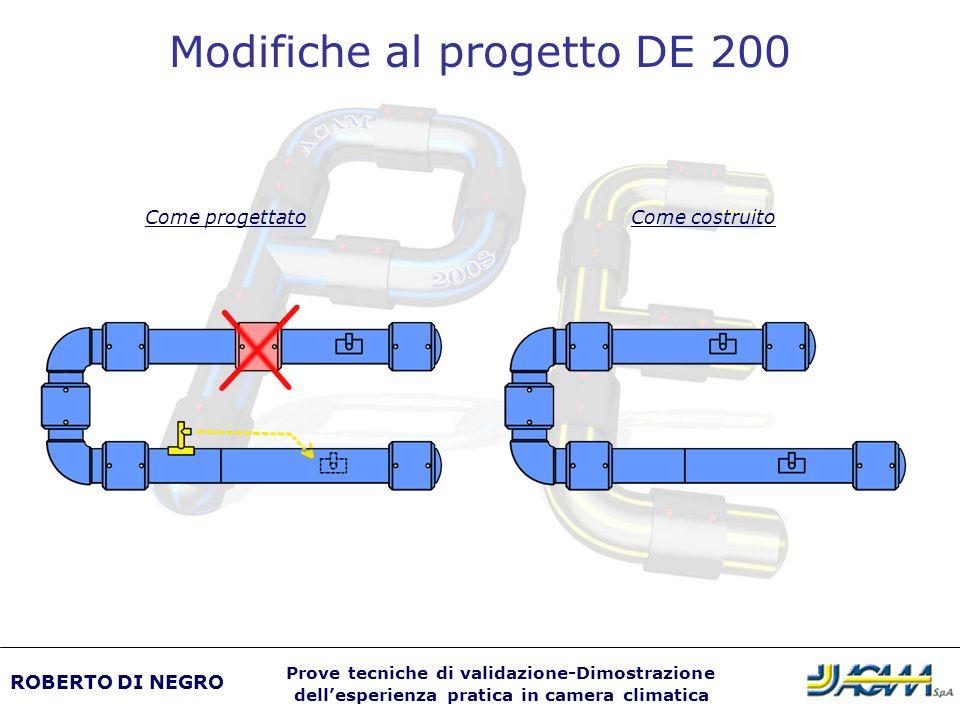 Come progettatoCome costruito Modifiche al progetto DE 200 ROBERTO DI NEGRO Prove tecniche di validazione-Dimostrazione dellesperienza pratica in came