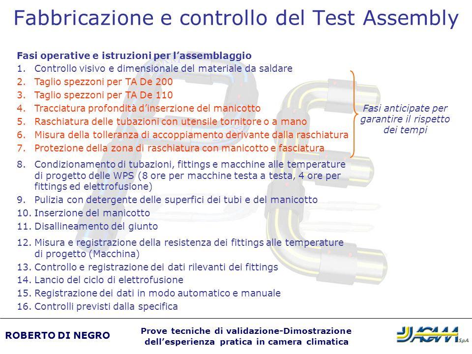 Fabbricazione e controllo del Test Assembly Fasi operative e istruzioni per lassemblaggio 1.Controllo visivo e dimensionale del materiale da saldare 2