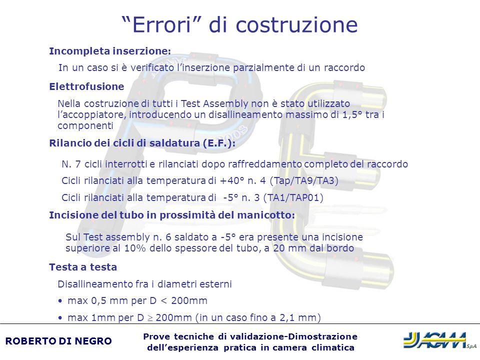 Errori di costruzione Rilancio dei cicli di saldatura (E.F.): N. 7 cicli interrotti e rilanciati dopo raffreddamento completo del raccordo Cicli rilan