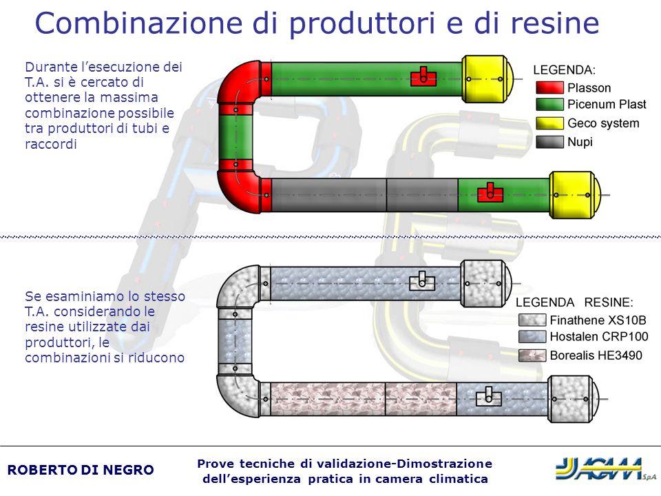 Combinazione di produttori e di resine Durante lesecuzione dei T.A. si è cercato di ottenere la massima combinazione possibile tra produttori di tubi
