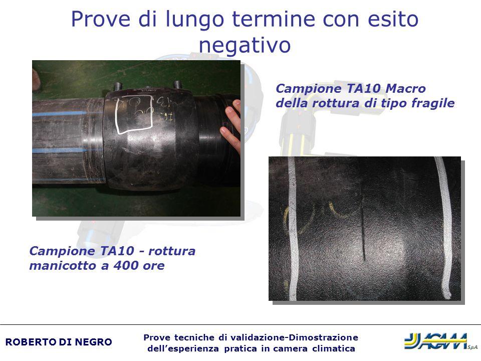 Prove di lungo termine con esito negativo Campione TA10 - rottura manicotto a 400 ore Campione TA10 Macro della rottura di tipo fragile ROBERTO DI NEG