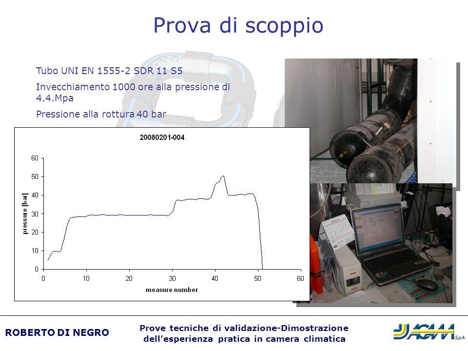 Prova di scoppio Tubo UNI EN 1555-2 SDR 11 S5 Invecchiamento 1000 ore alla pressione di 4.4.Mpa Pressione alla rottura 40 bar ROBERTO DI NEGRO Prove t