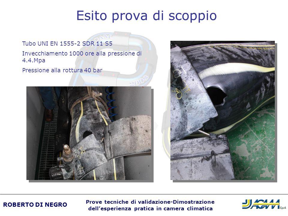 Esito prova di scoppio Tubo UNI EN 1555-2 SDR 11 S5 Invecchiamento 1000 ore alla pressione di 4.4.Mpa Pressione alla rottura 40 bar ROBERTO DI NEGRO P
