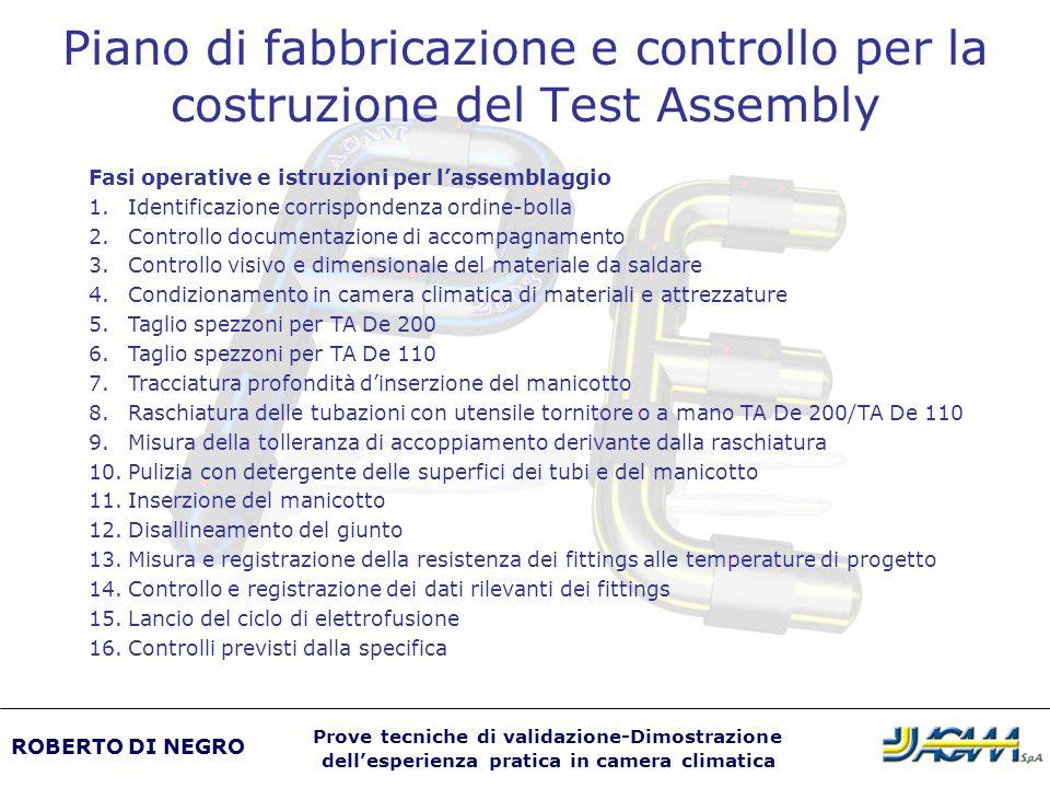 Piano di fabbricazione e controllo per la costruzione del Test Assembly Fasi operative e istruzioni per lassemblaggio 1.Identificazione corrispondenza