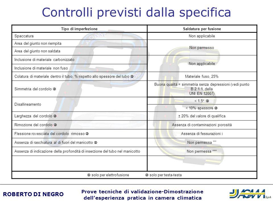 Controlli previsti dalla specifica Tipo di imperfezioneSaldatura per fusione SpaccaturaNon applicabile Area del giunto non riempita Non permesso Area