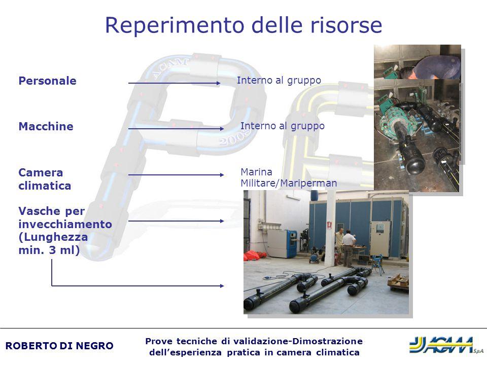 Vasche per invecchiamento (Lunghezza min. 3 ml) Reperimento delle risorse Personale Interno al gruppo Macchine Interno al gruppo Camera climatica Mari