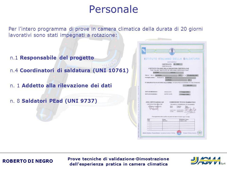 Personale Per lintero programma di prove in camera climatica della durata di 20 giorni lavorativi sono stati impegnati a rotazione: n.1 Responsabile d