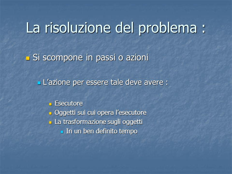 La risoluzione del problema : Si scompone in passi o azioni Si scompone in passi o azioni Lazione per essere tale deve avere : Lazione per essere tale