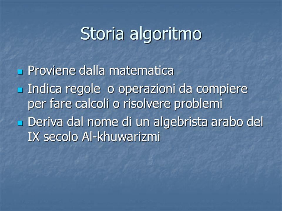 Storia algoritmo Proviene dalla matematica Proviene dalla matematica Indica regole o operazioni da compiere per fare calcoli o risolvere problemi Indi