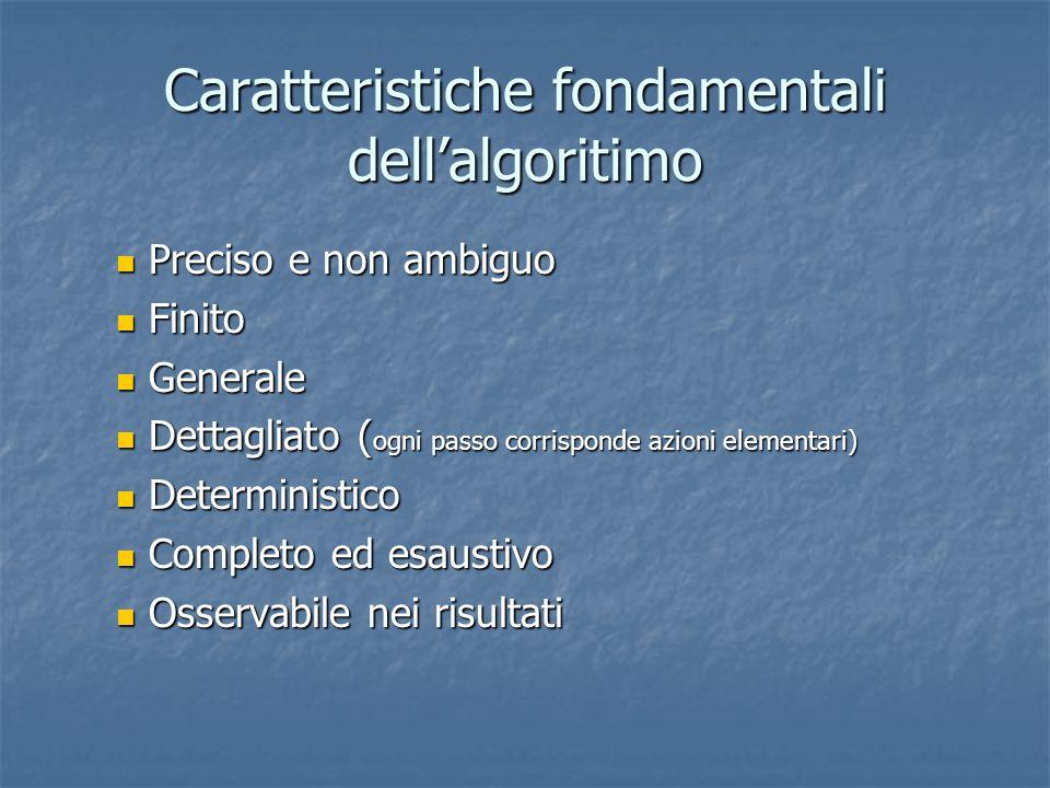 Caratteristiche fondamentali dellalgoritimo Preciso e non ambiguo Preciso e non ambiguo Finito Finito Generale Generale Dettagliato ( ogni passo corri