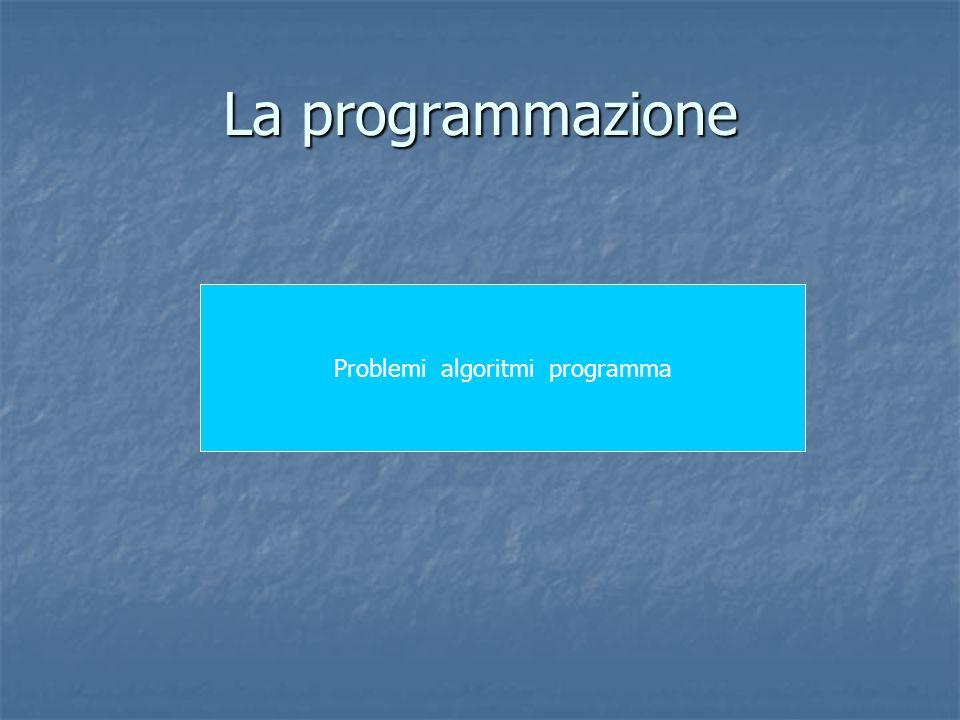 La programmazione Problemi algoritmi programma