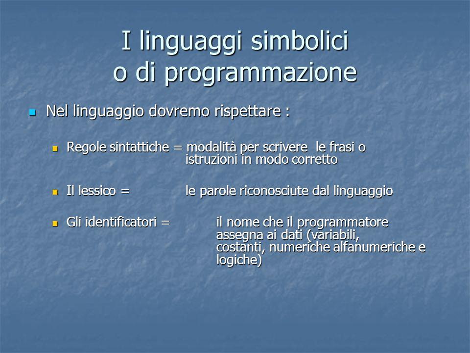 I linguaggi simbolici o di programmazione Nel linguaggio dovremo rispettare : Nel linguaggio dovremo rispettare : Regole sintattiche = modalità per sc