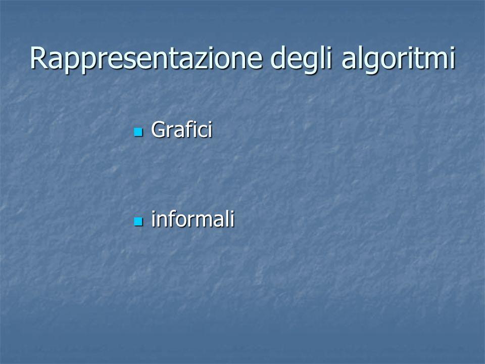 Rappresentazione degli algoritmi Grafici Grafici informali informali