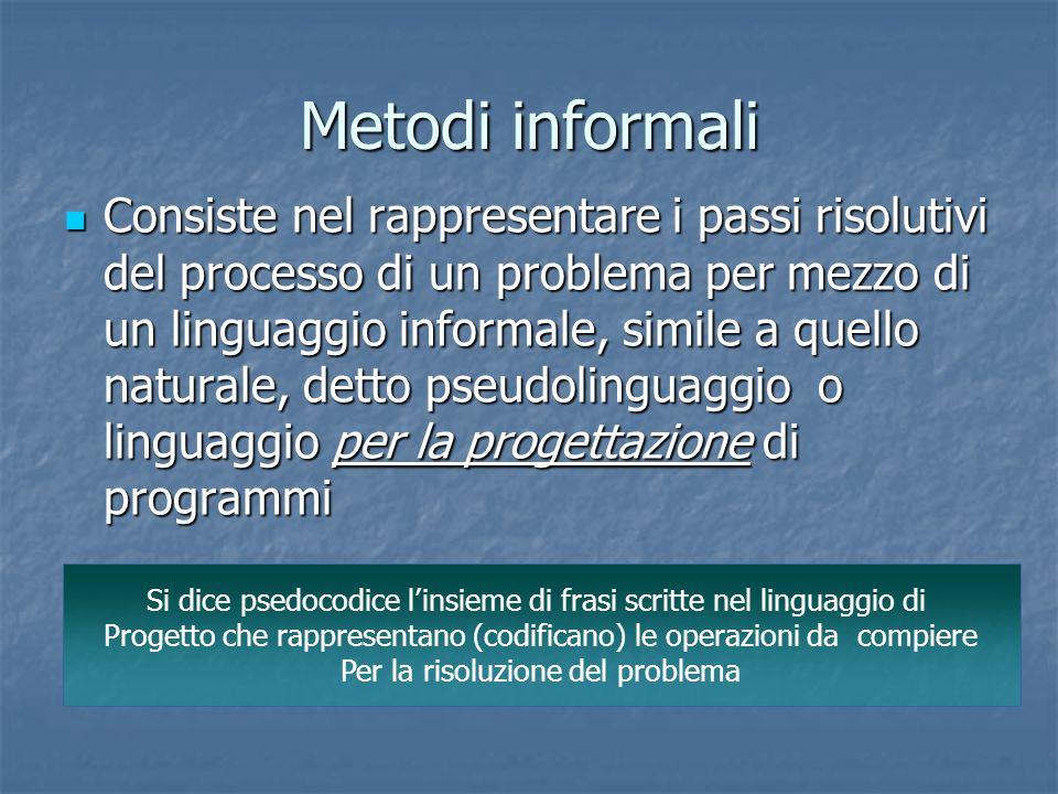 Metodi informali Consiste nel rappresentare i passi risolutivi del processo di un problema per mezzo di un linguaggio informale, simile a quello natur