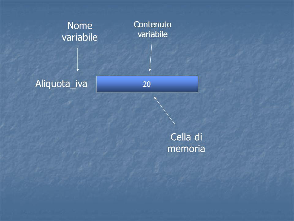 Aliquota_iva 20 Nome variabile Contenuto variabile Cella di memoria