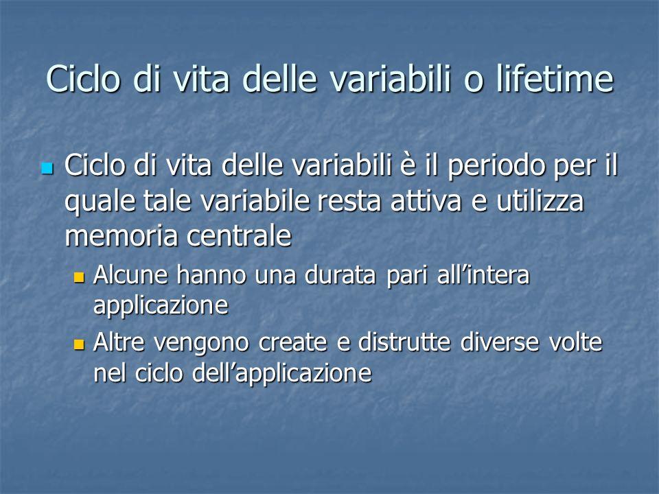 Ciclo di vita delle variabili o lifetime Ciclo di vita delle variabili è il periodo per il quale tale variabile resta attiva e utilizza memoria centra