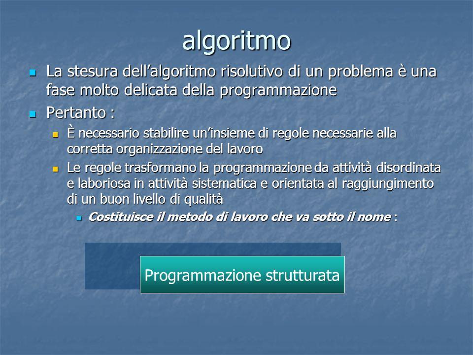 algoritmo La stesura dellalgoritmo risolutivo di un problema è una fase molto delicata della programmazione La stesura dellalgoritmo risolutivo di un