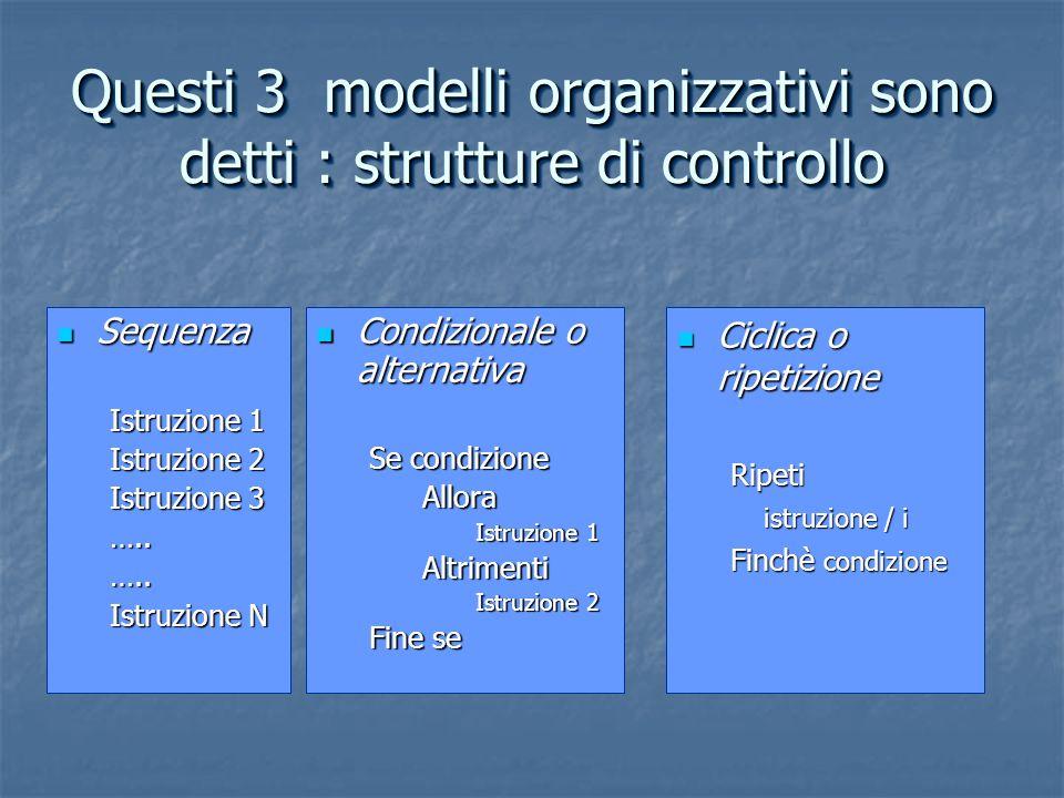 Questi 3 modelli organizzativi sono detti : strutture di controllo Sequenza Sequenza Istruzione 1 Istruzione 2 Istruzione 3 …..….. Istruzione N Condiz